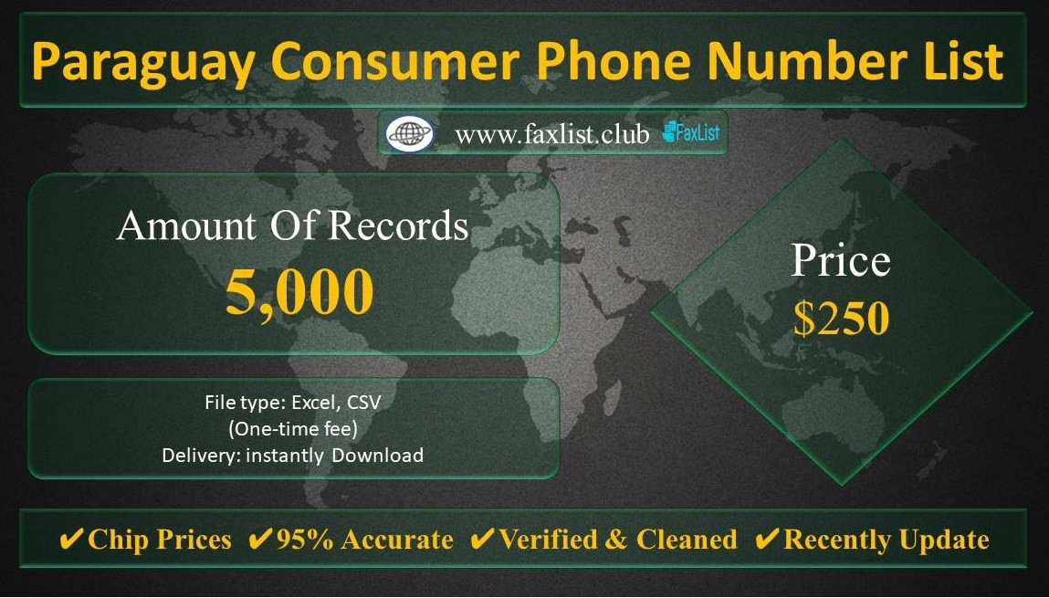 Paraguay Consumer Phone Number List
